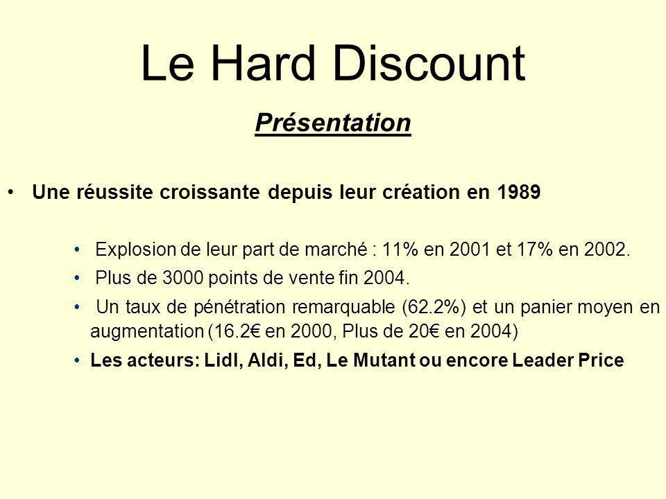 Le Hard Discount Présentation Une réussite croissante depuis leur création en 1989 Explosion de leur part de marché : 11% en 2001 et 17% en 2002. Plus