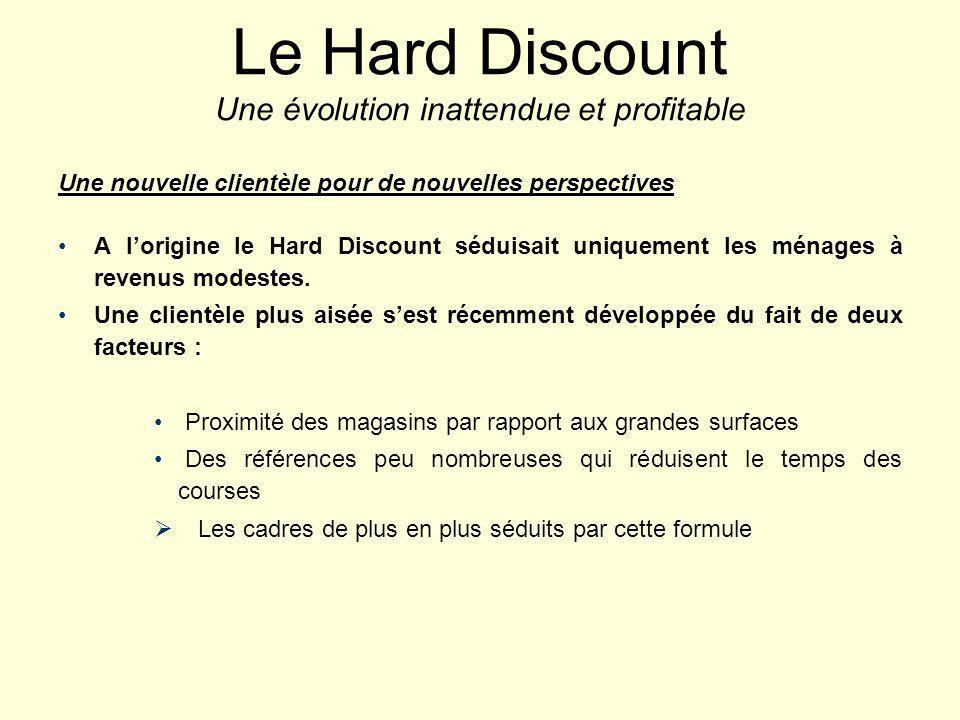 Le Hard Discount Une évolution inattendue et profitable Une nouvelle clientèle pour de nouvelles perspectives A lorigine le Hard Discount séduisait uniquement les ménages à revenus modestes.