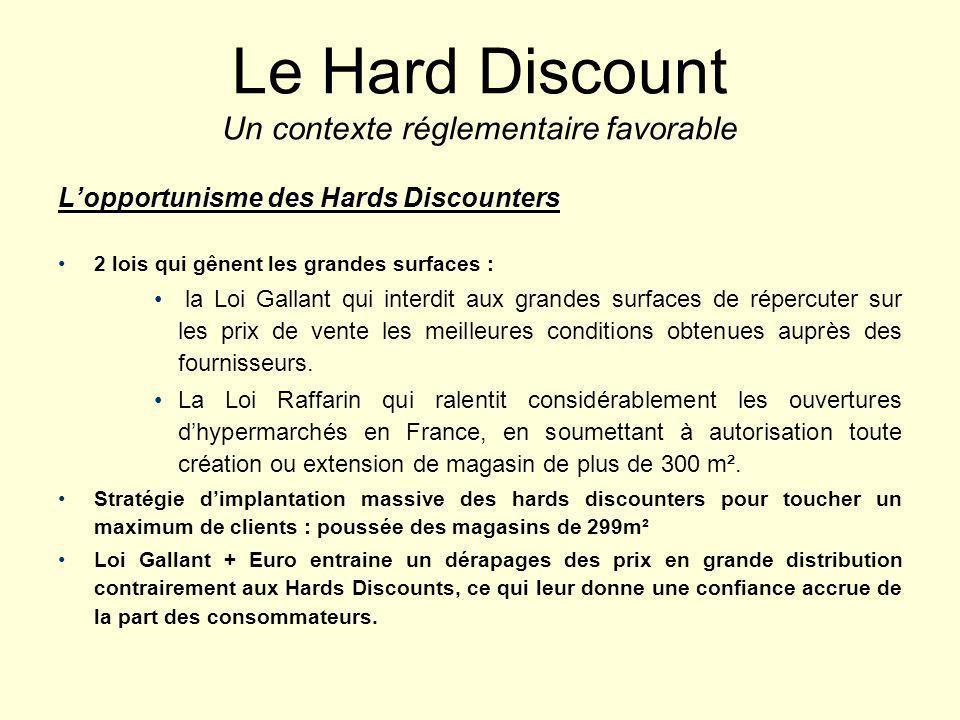 Le Hard Discount Un contexte réglementaire favorable Lopportunisme des Hards Discounters 2 lois qui gênent les grandes surfaces : la Loi Gallant qui i