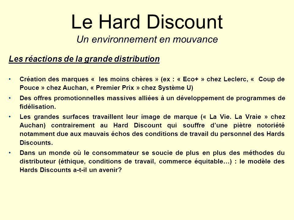 Un environnement en mouvance Le Hard Discount Un environnement en mouvance Les réactions de la grande distribution Création des marques « les moins ch