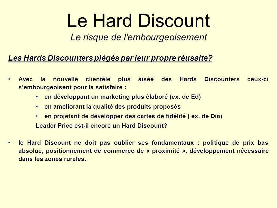 Le Hard Discount Le risque de lembourgeoisement Les Hards Discounters piégés par leur propre réussite? Avec la nouvelle clientèle plus aisée des Hards