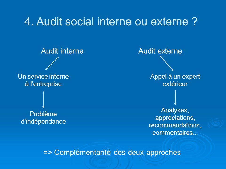 4. Audit social interne ou externe ? Audit interneAudit externe Un service interne à lentreprise Problème dindépendance Appel à un expert extérieur An