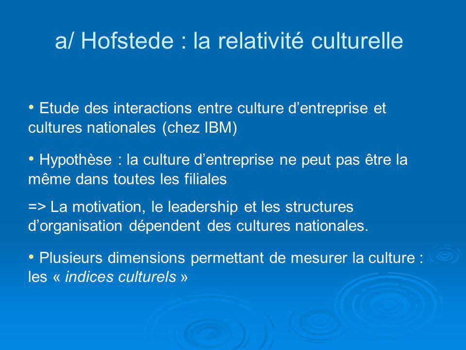a/ Hofstede : la relativité culturelle Etude des interactions entre culture dentreprise et cultures nationales (chez IBM) Hypothèse : la culture dentr