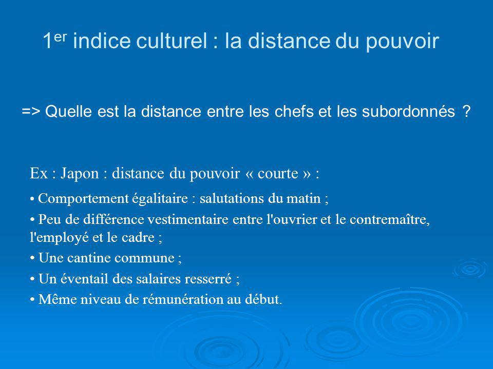 1 er indice culturel : la distance du pouvoir => Quelle est la distance entre les chefs et les subordonnés ? Ex : Japon : distance du pouvoir « courte
