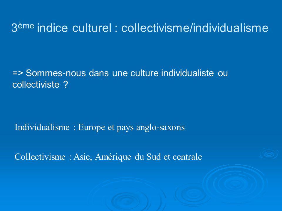 3 ème indice culturel : collectivisme/individualisme Individualisme : Europe et pays anglo-saxons Collectivisme : Asie, Amérique du Sud et centrale =>