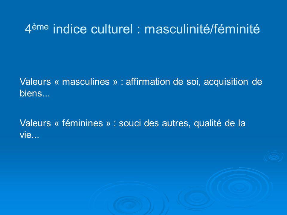 4 ème indice culturel : masculinité/féminité Valeurs « masculines » : affirmation de soi, acquisition de biens... Valeurs « féminines » : souci des au