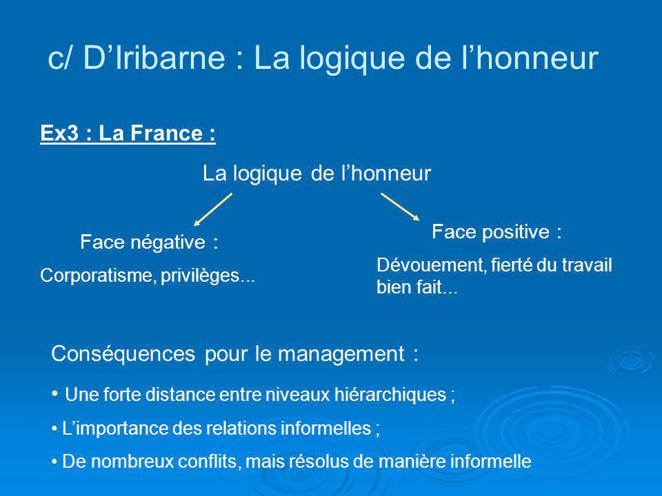 Ex3 : La France : La logique de lhonneur c/ DIribarne : La logique de lhonneur Face négative : Corporatisme, privilèges... Face positive : Dévouement,