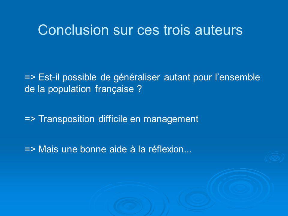 Conclusion sur ces trois auteurs => Est-il possible de généraliser autant pour lensemble de la population française ? => Transposition difficile en ma
