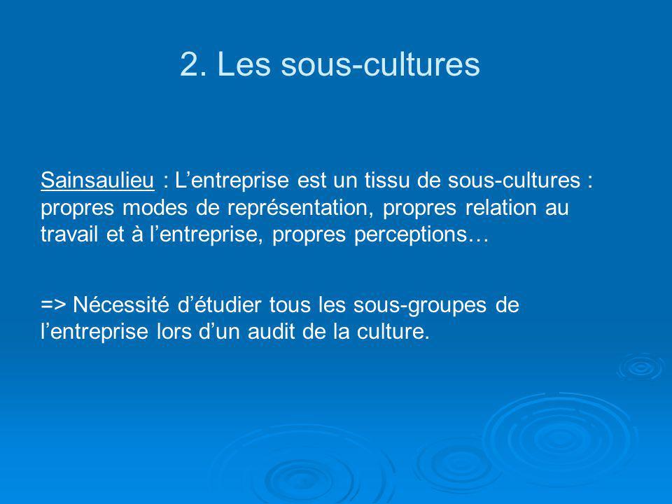 2. Les sous-cultures Sainsaulieu : Lentreprise est un tissu de sous-cultures : propres modes de représentation, propres relation au travail et à lentr