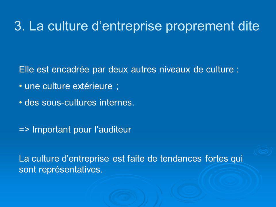 3. La culture dentreprise proprement dite Elle est encadrée par deux autres niveaux de culture : une culture extérieure ; des sous-cultures internes.