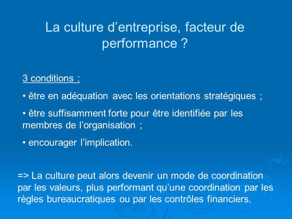 La culture dentreprise, facteur de performance ? 3 conditions : être en adéquation avec les orientations stratégiques ; être suffisamment forte pour ê
