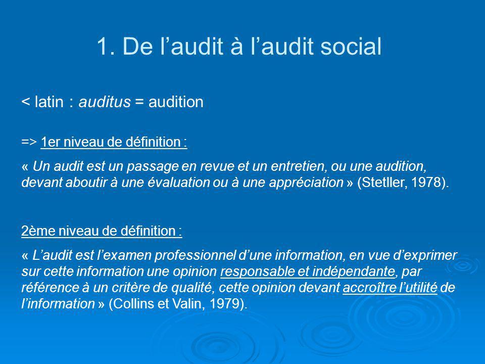 1. De laudit à laudit social < latin : auditus = audition => 1er niveau de définition : « Un audit est un passage en revue et un entretien, ou une aud