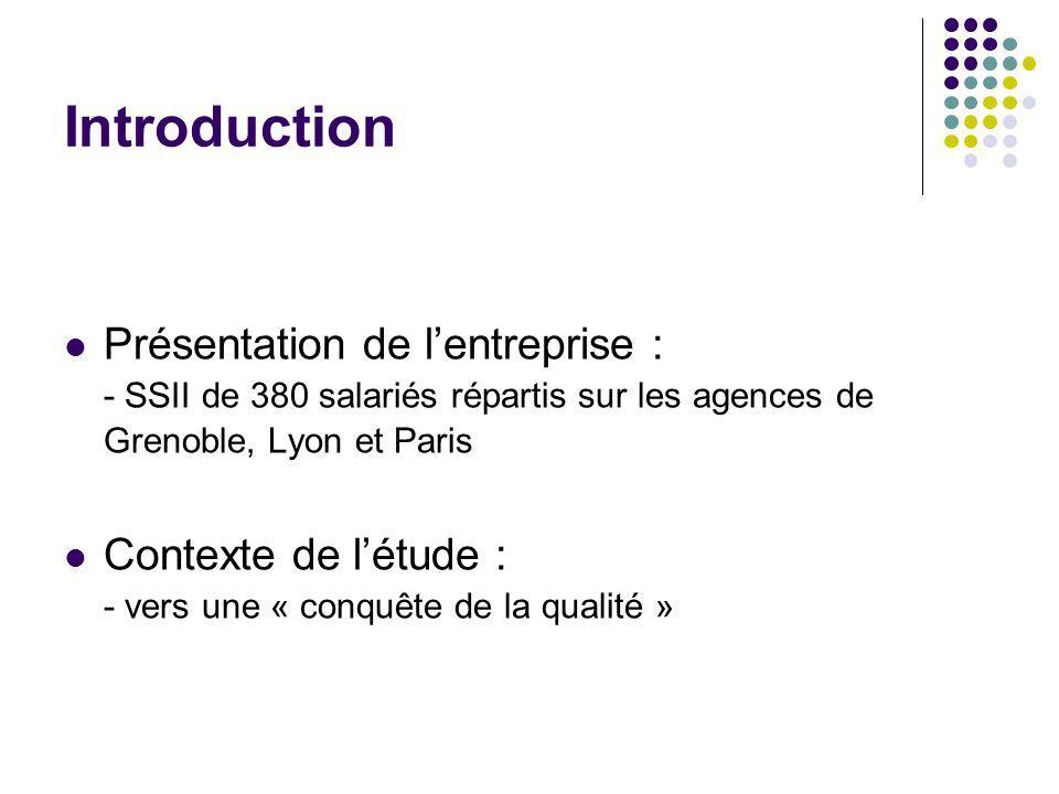 Introduction Présentation de lentreprise : - SSII de 380 salariés répartis sur les agences de Grenoble, Lyon et Paris Contexte de létude : - vers une