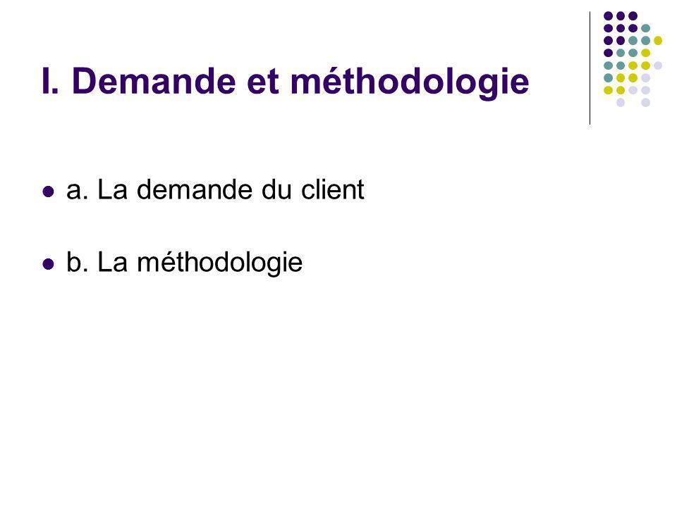 I. Demande et méthodologie a. La demande du client b. La méthodologie