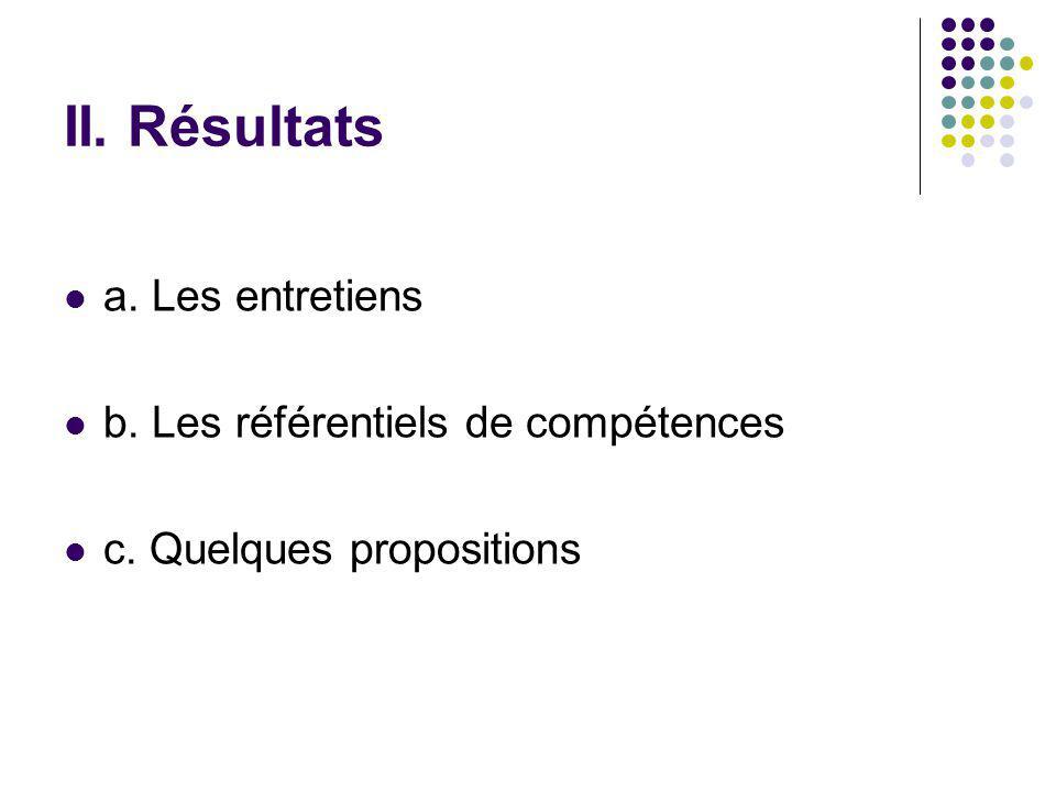 II. Résultats a. Les entretiens b. Les référentiels de compétences c. Quelques propositions