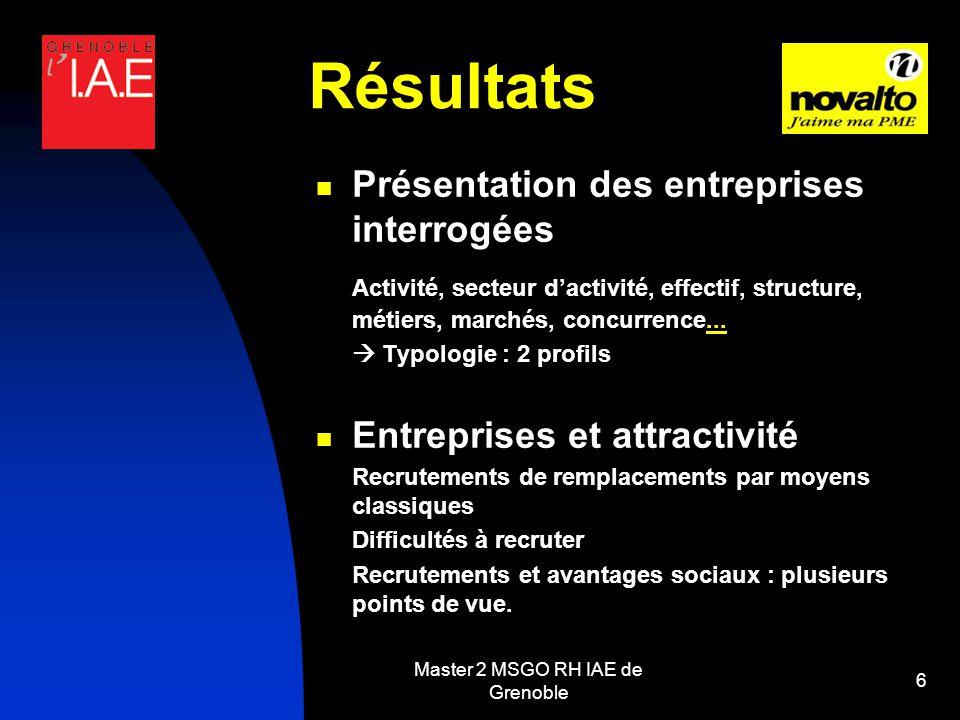 Master 2 MSGO RH IAE de Grenoble 6 Résultats Présentation des entreprises interrogées Activité, secteur dactivité, effectif, structure, métiers, marchés, concurrence......