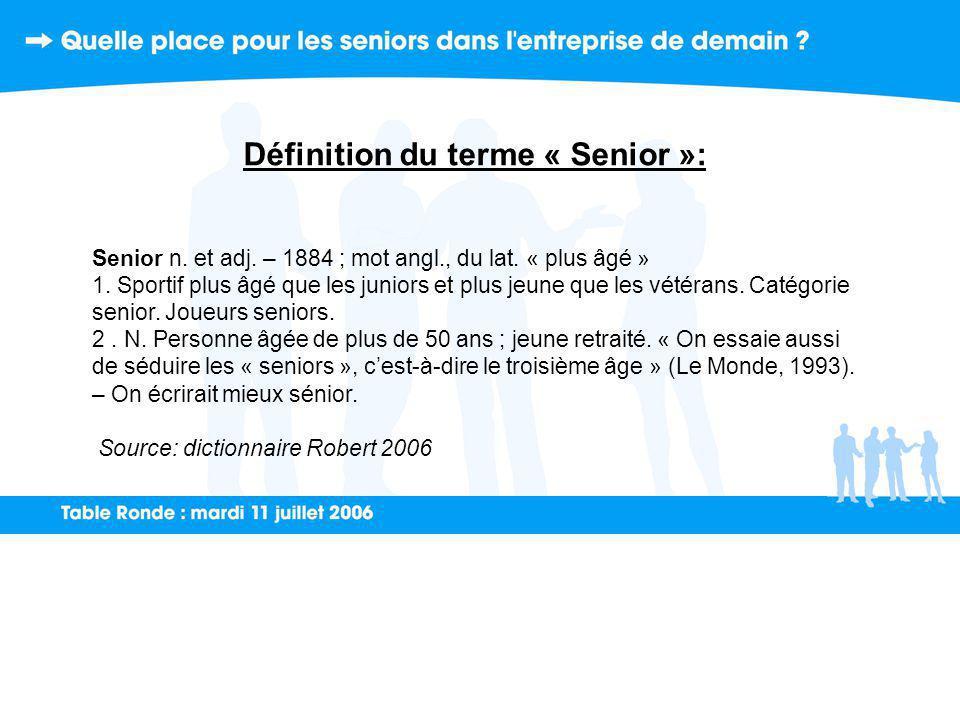 Définition du terme « Senior »: Senior n. et adj. – 1884 ; mot angl., du lat. « plus âgé » 1. Sportif plus âgé que les juniors et plus jeune que les v
