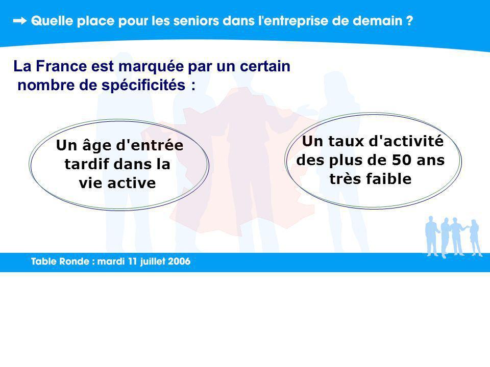 Un taux d activité des plus de 50 ans très faible Un taux d activité des plus de 50 ans très faible Un âge d entrée tardif dans la vie active Un âge d entrée tardif dans la vie active La France est marquée par un certain nombre de spécificités :