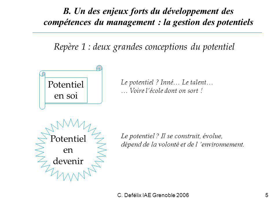C. Defélix IAE Grenoble 20065 Potentiel en soi Potentiel en devenir Potentiel en devenir Le potentiel ? Inné… Le talent… … Voire lécole dont on sort !