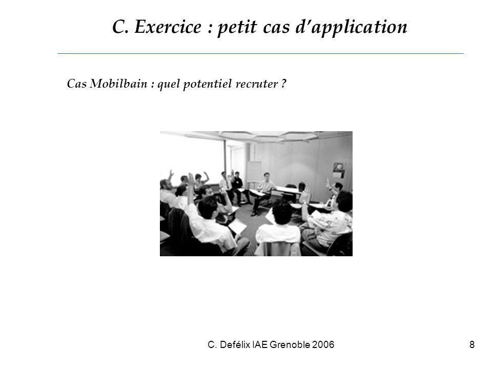 C. Defélix IAE Grenoble 20068 C.