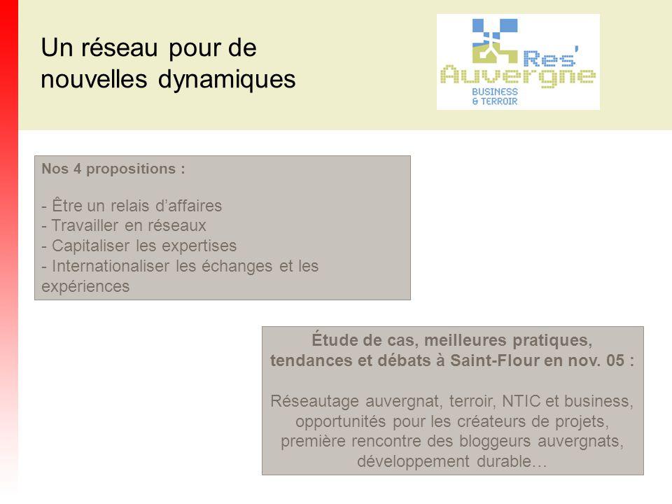 RésAuvergne Business Terroir NTIC Développement durable Principes : Made In Auvergne Réseautage Échange de savoirs Un réseau à la croisée des intérêts daujourdhui
