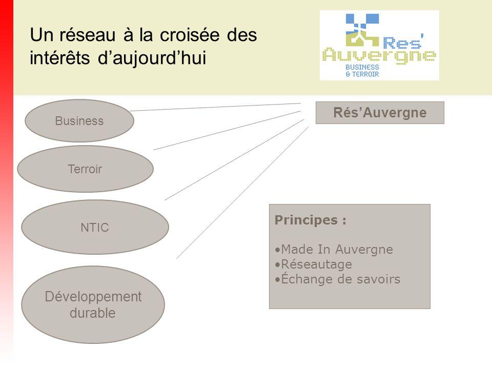 RésAuvergne Business Terroir NTIC Développement durable Principes : Made In Auvergne Réseautage Échange de savoirs Un réseau à la croisée des intérêts