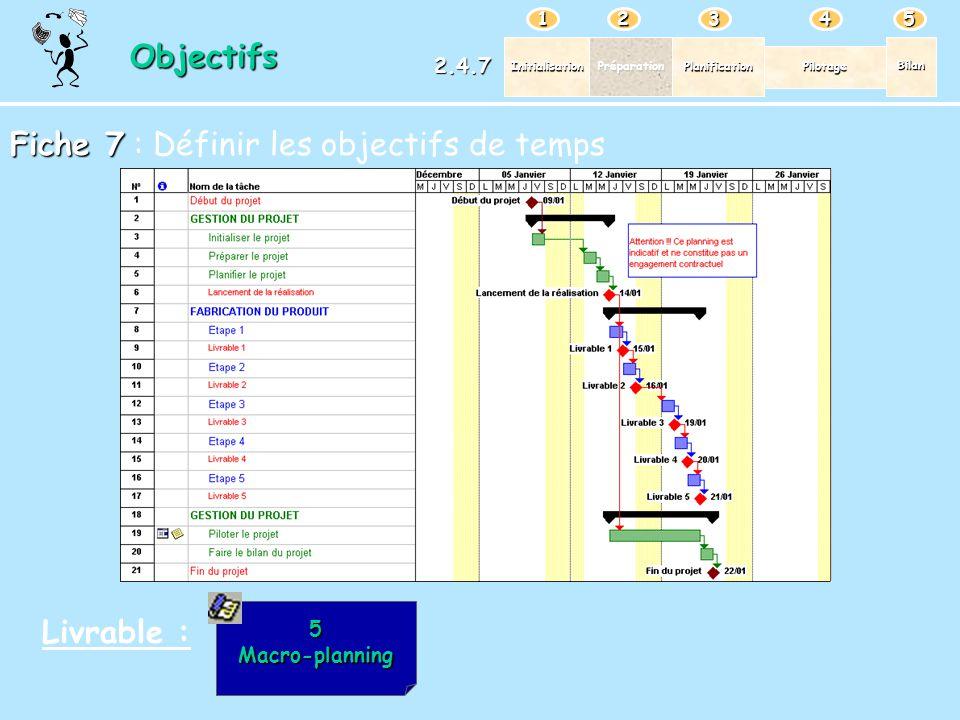 PréparationPlanification Pilotage Bilan Initialisation 12345 Objectifs 2.4.7 Fiche 7 Fiche 7 : Définir les objectifs de temps Livrable : 5Macro-planni