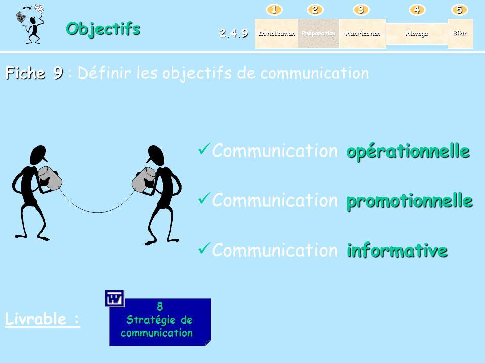 PréparationPlanification Pilotage Bilan Initialisation 12345 Objectifs 2.4.9 Fiche 9 Fiche 9 : Définir les objectifs de communication Livrable : 8 Str