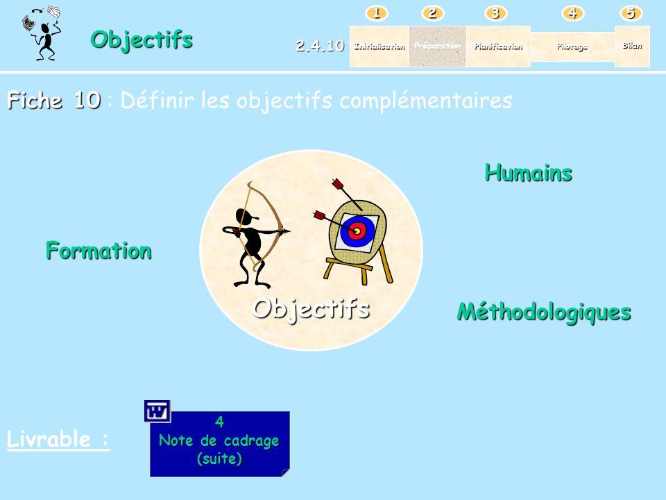 PréparationPlanification Pilotage Bilan Initialisation 12345 Objectifs 2.4.10 Fiche 10 Fiche 10 : Définir les objectifs complémentaires Livrable : 4 N