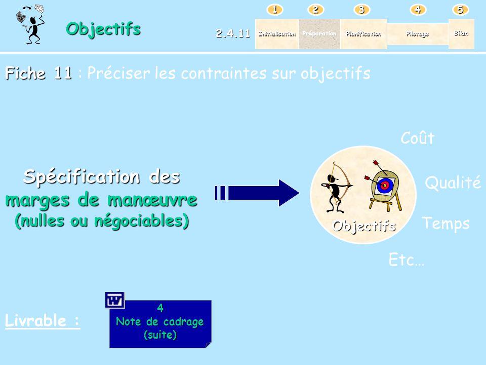 PréparationPlanification Pilotage Bilan Initialisation 12345 Objectifs 2.4.11 Fiche 11 Fiche 11 : Préciser les contraintes sur objectifs Livrable : 4