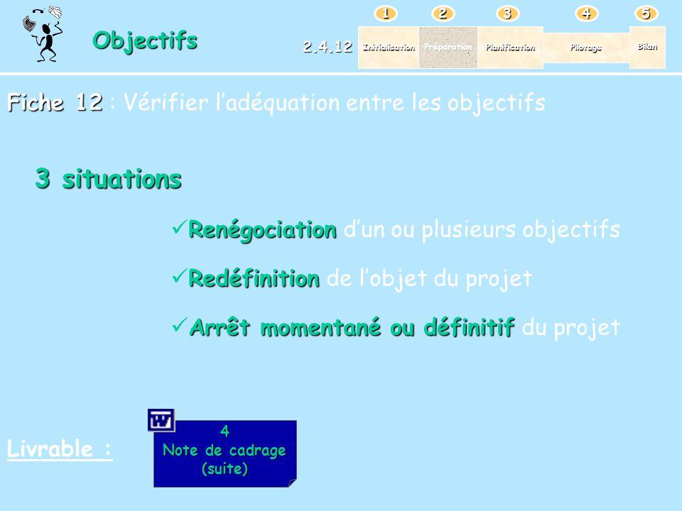 PréparationPlanification Pilotage Bilan Initialisation 12345 Objectifs 2.4.12 Fiche 12 Fiche 12 : Vérifier ladéquation entre les objectifs Livrable :