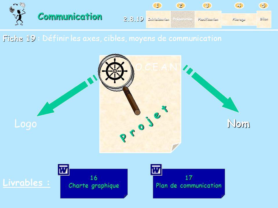 PréparationPlanification Pilotage Bilan Initialisation 12345 Communication 2.8.19 Fiche 19 Fiche 19 : Définir les axes, cibles, moyens de communicatio
