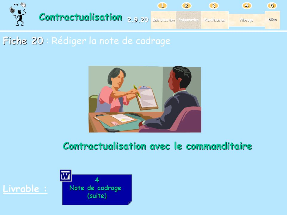 PréparationPlanification Pilotage Bilan Initialisation 12345 Contractualisation 2.9.20 Fiche 20 Fiche 20 : Rédiger la note de cadrage Livrable : 4 Not