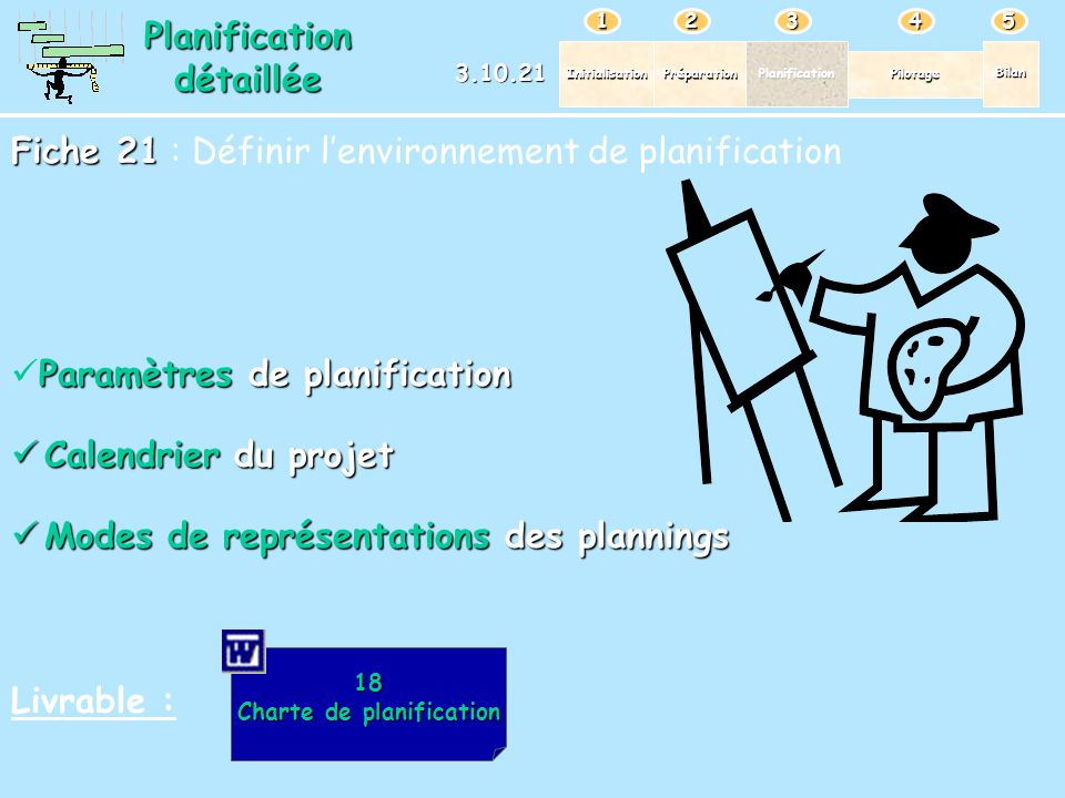 PréparationPlanification Pilotage Bilan Initialisation 12345 Planificationdétaillée 3.10.21 Fiche 21 Fiche 21 : Définir lenvironnement de planificatio