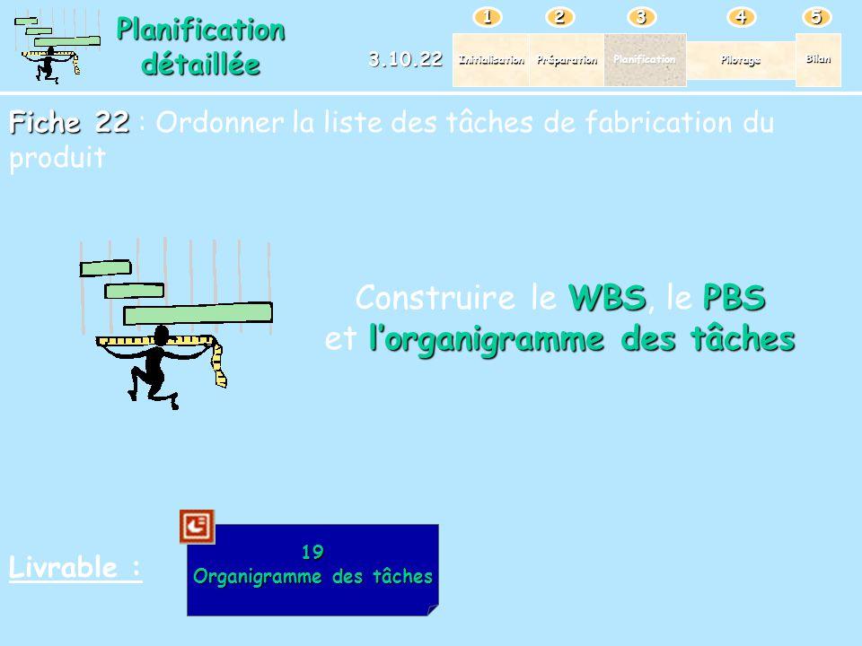PréparationPlanification Pilotage Bilan Initialisation 12345 Planificationdétaillée 3.10.22 Fiche 22 Fiche 22 : Ordonner la liste des tâches de fabric