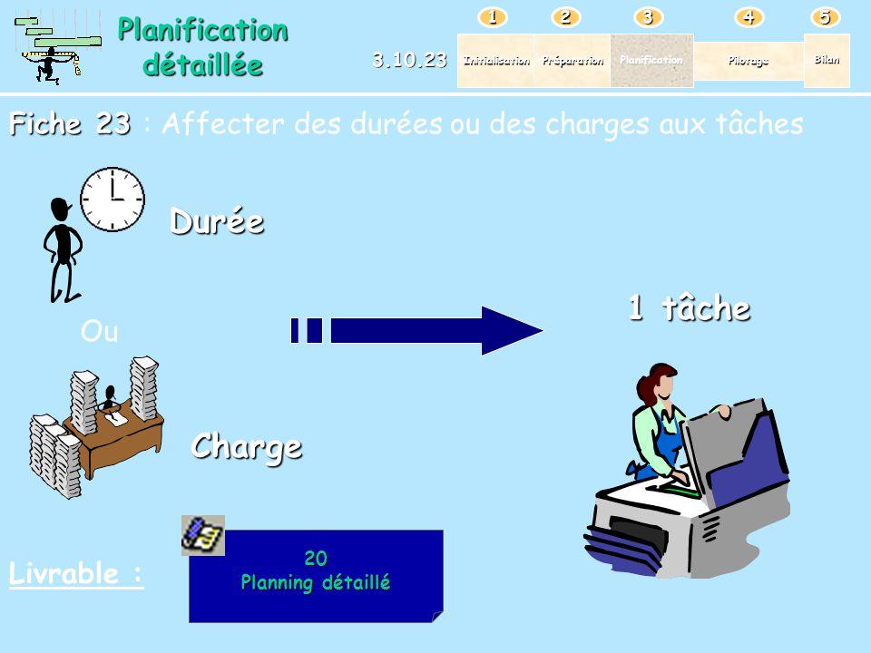PréparationPlanification Pilotage Bilan Initialisation 12345 Planificationdétaillée 3.10.23 Fiche 23 Fiche 23 : Affecter des durées ou des charges aux
