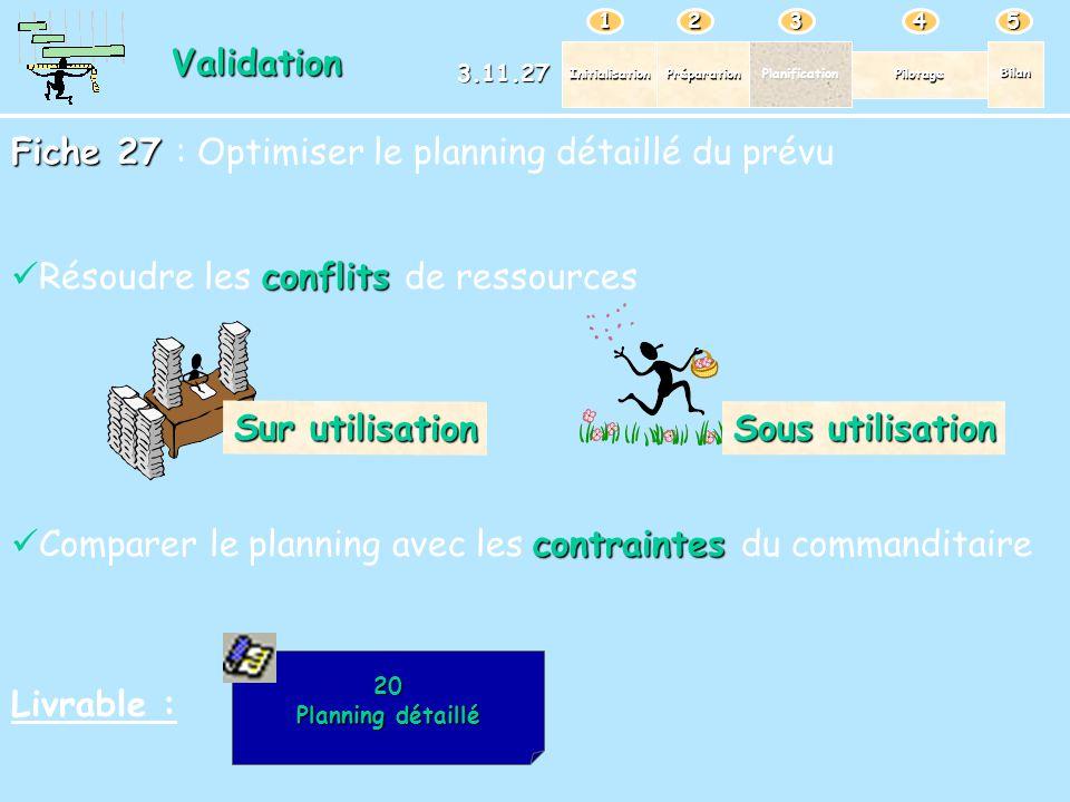 PréparationPlanification Pilotage Bilan Initialisation 12345 Validation 3.11.27 Fiche 27 Fiche 27 : Optimiser le planning détaillé du prévu Livrable :