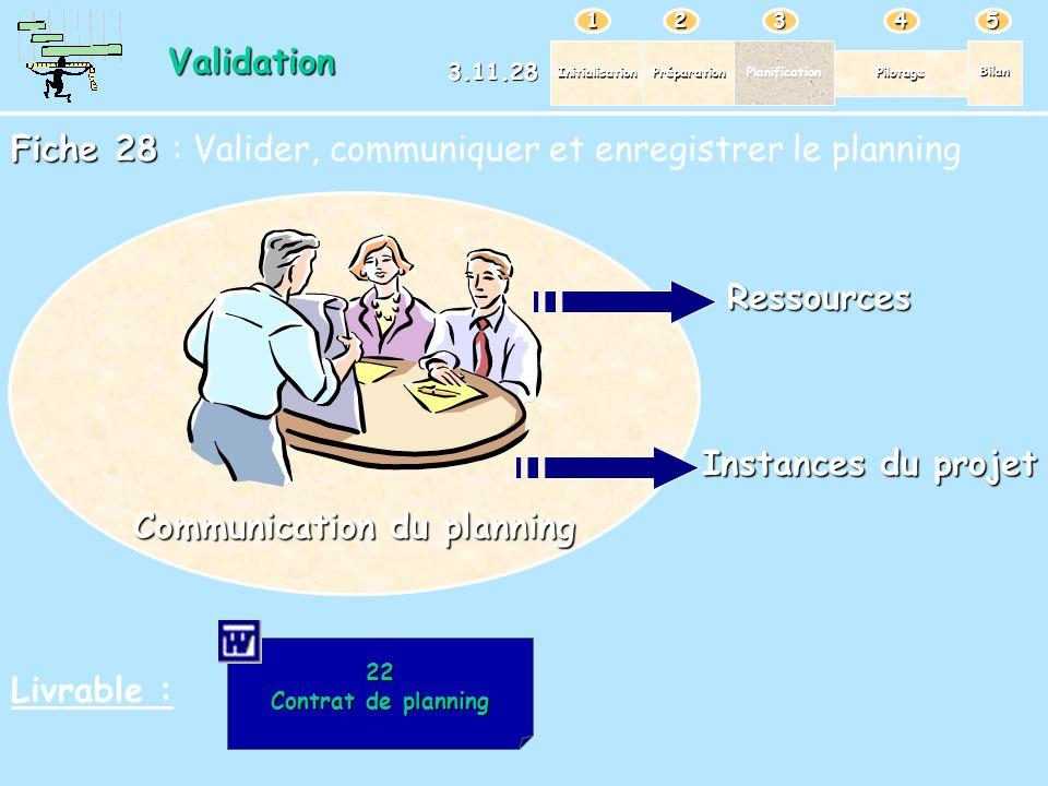 PréparationPlanification Pilotage Bilan Initialisation 12345 Validation 3.11.28 Fiche 28 Fiche 28 : Valider, communiquer et enregistrer le planning Li