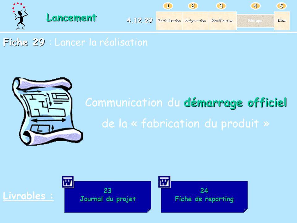 PréparationPlanification Pilotage Bilan Initialisation 12345 Lancement 4.12.29 Fiche 29 Fiche 29 : Lancer la réalisation Livrables : 23 Journal du pro