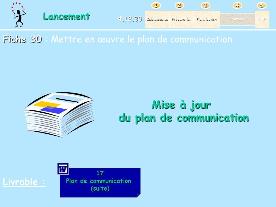 PréparationPlanification Pilotage Bilan Initialisation 12345 Lancement 4.12.30 Fiche 30 Fiche 30 : Mettre en œuvre le plan de communication Livrable :
