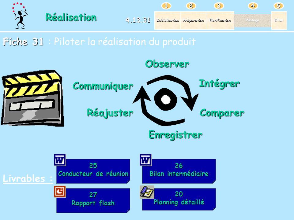 PréparationPlanification Pilotage Bilan Initialisation 12345 Réalisation 4.13.31 Fiche 31 Fiche 31 : Piloter la réalisation du produit Livrables : 25