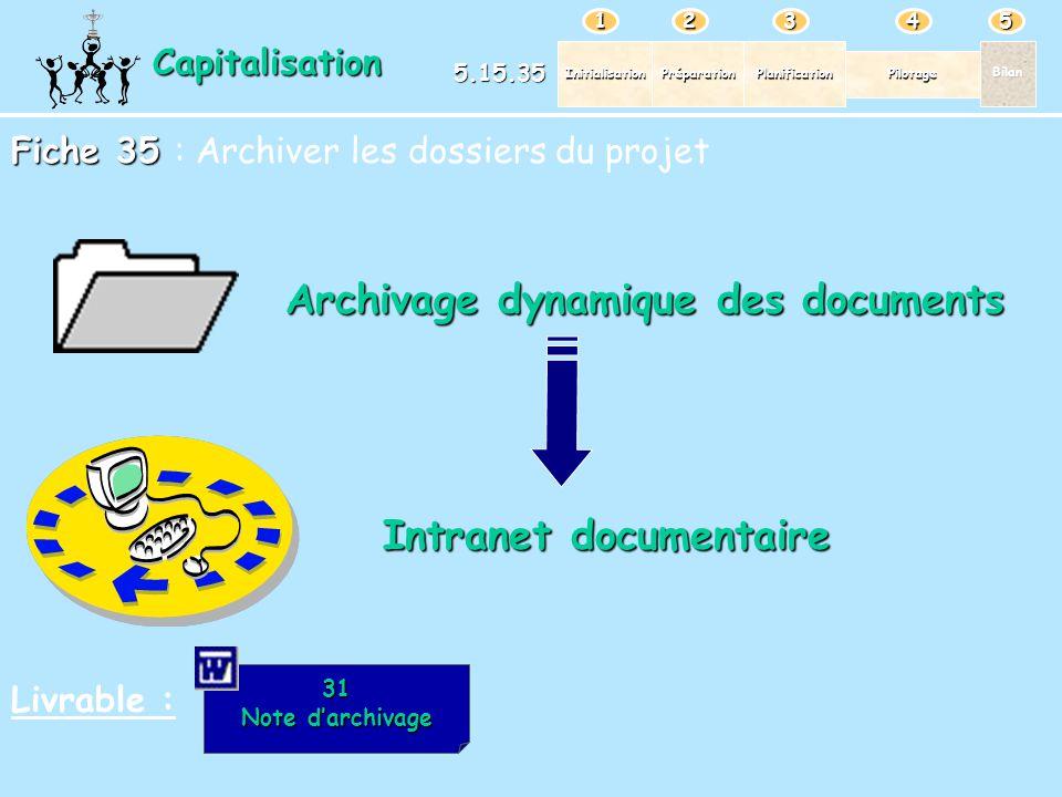 PréparationPlanification Pilotage Bilan Initialisation 12345 Capitalisation 5.15.35 Fiche 35 Fiche 35 : Archiver les dossiers du projet Livrable : 31