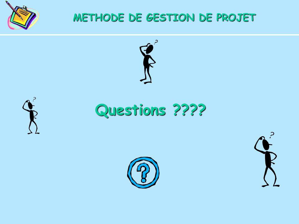 Questions ???? METHODE DE GESTION DE PROJET