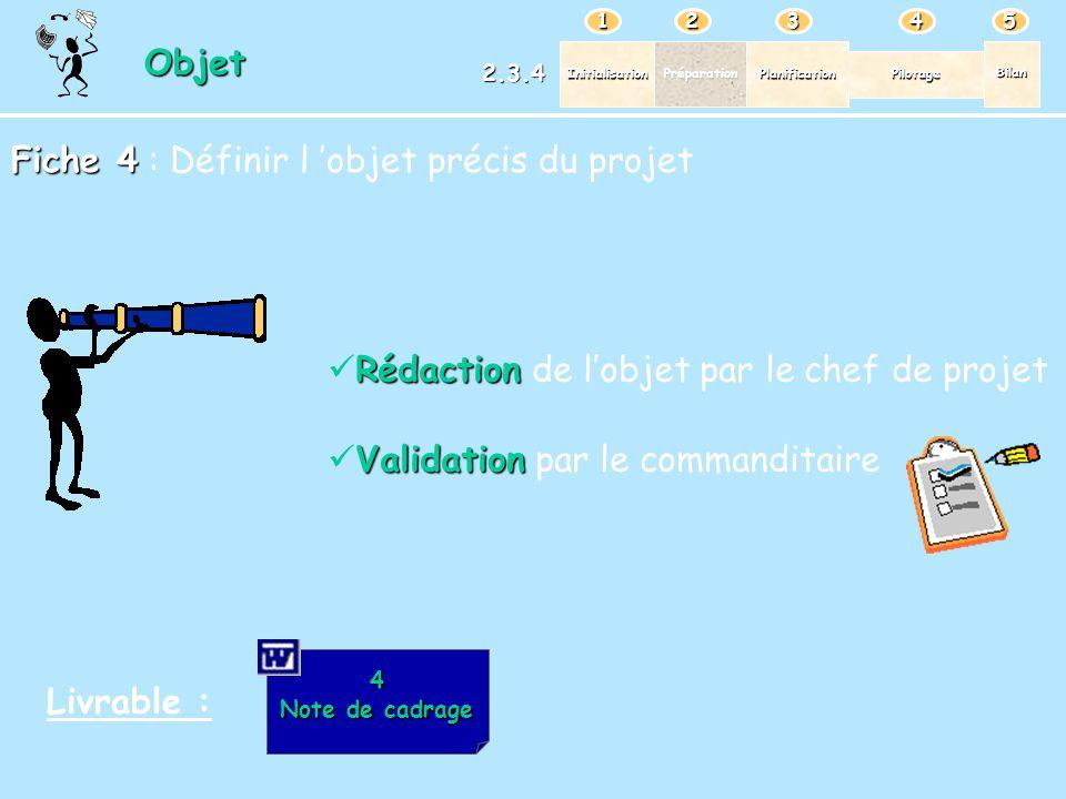 PréparationPlanification Pilotage Bilan Initialisation 12345 Objet 2.3.4 Fiche 4 Fiche 4 : Définir l objet précis du projet Livrable : 4 Note de cadra