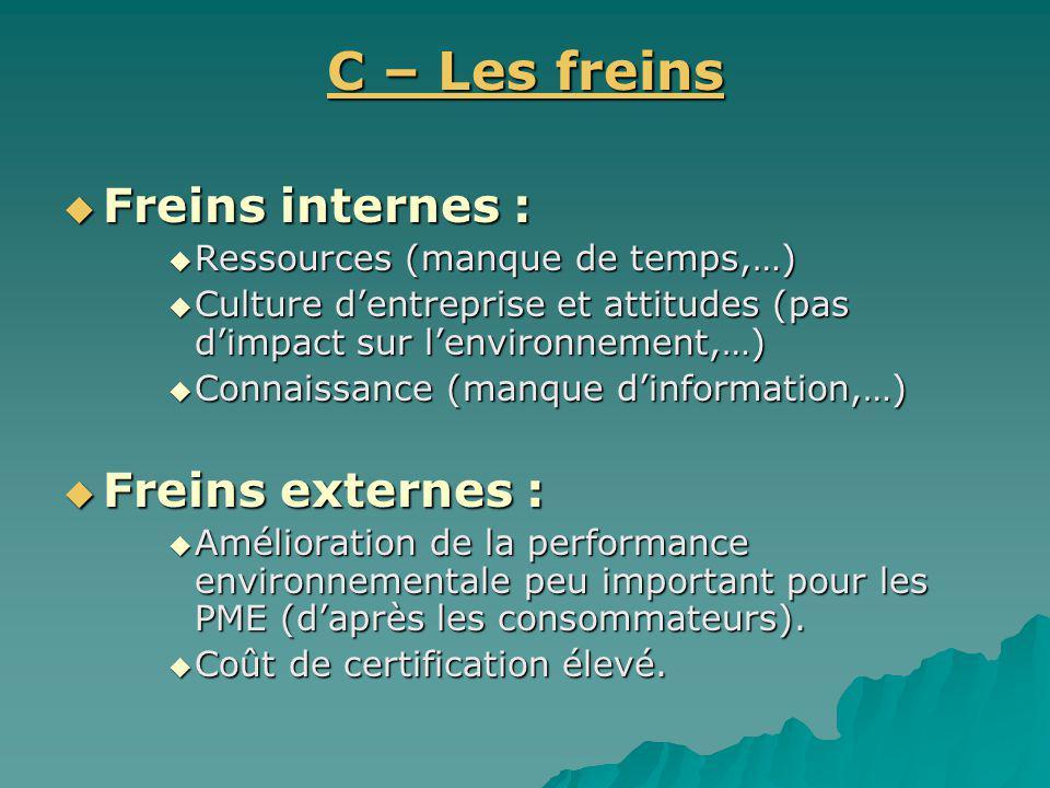 C – Les freins Freins internes : Freins internes : Ressources (manque de temps,…) Ressources (manque de temps,…) Culture dentreprise et attitudes (pas