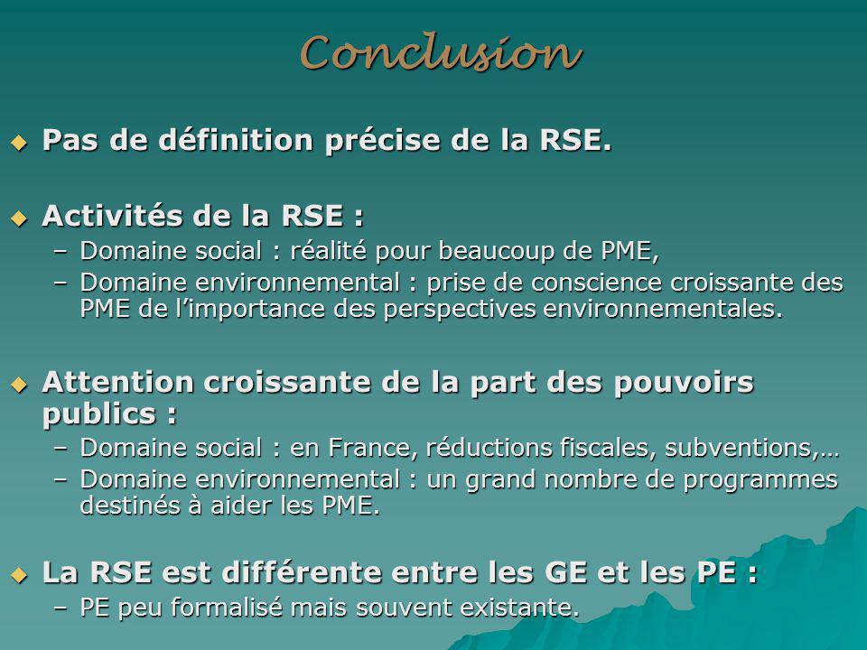 Conclusion Pas de définition précise de la RSE. Pas de définition précise de la RSE. Activités de la RSE : Activités de la RSE : –Domaine social : réa