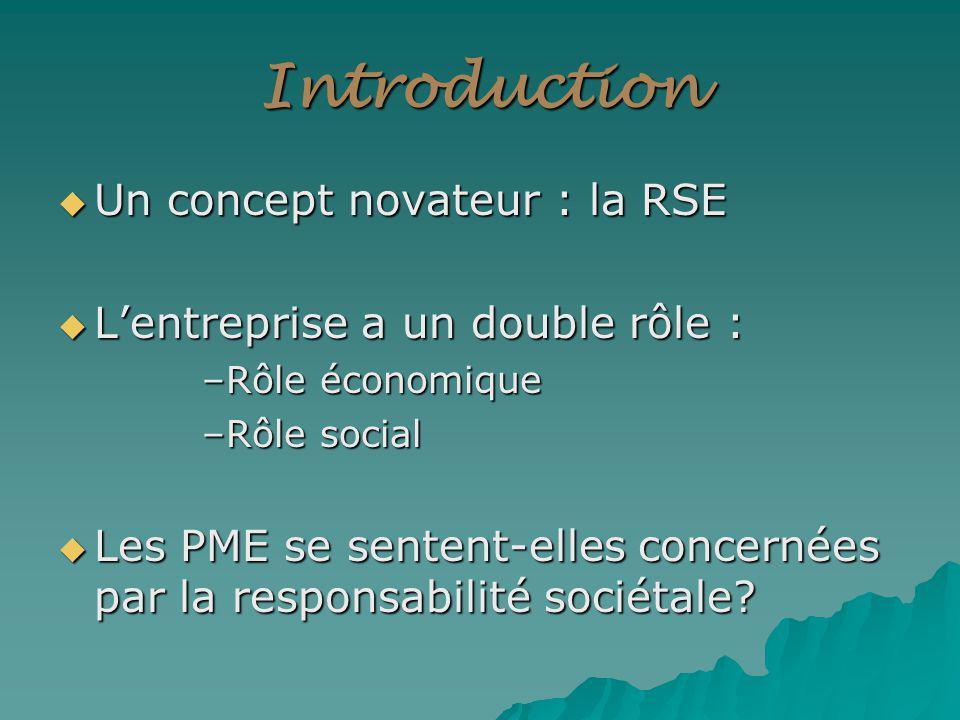 Introduction Un concept novateur : la RSE Un concept novateur : la RSE Lentreprise a un double rôle : Lentreprise a un double rôle : –Rôle économique