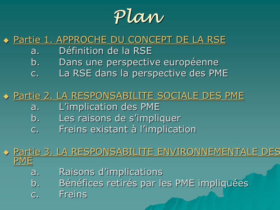Plan Partie 1. APPROCHE DU CONCEPT DE LA RSE Partie 1. APPROCHE DU CONCEPT DE LA RSE Partie 1. APPROCHE DU CONCEPT DE LA RSE Partie 1. APPROCHE DU CON