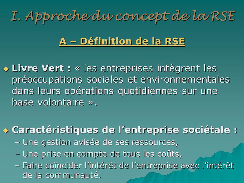 I. Approche du concept de la RSE A – Définition de la RSE Livre Vert : « les entreprises intègrent les préoccupations sociales et environnementales da