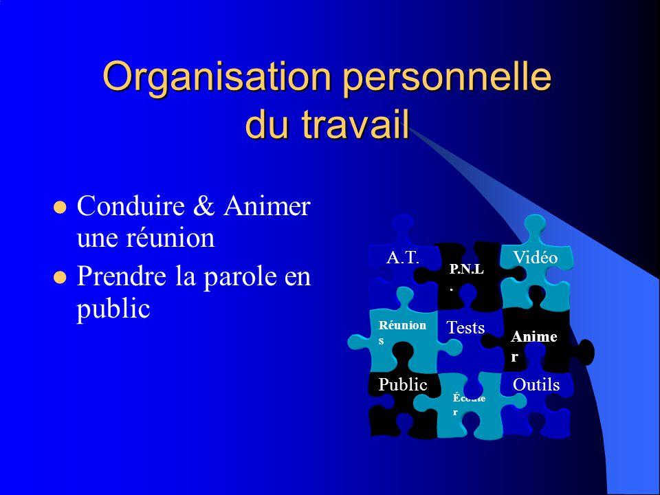 Conduire & Animer une réunion Prendre la parole en public Anime r Écoute r Outils Tests Réunion s Public P.N.L. Vidéo A.T. Organisation personnelle du